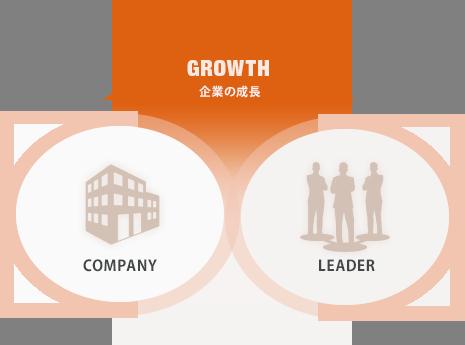 企業が成長するにはリーダーが必要
